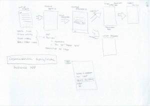 App Wireframe Flow